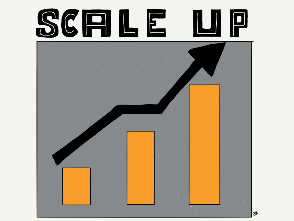 iconic scale up diagram