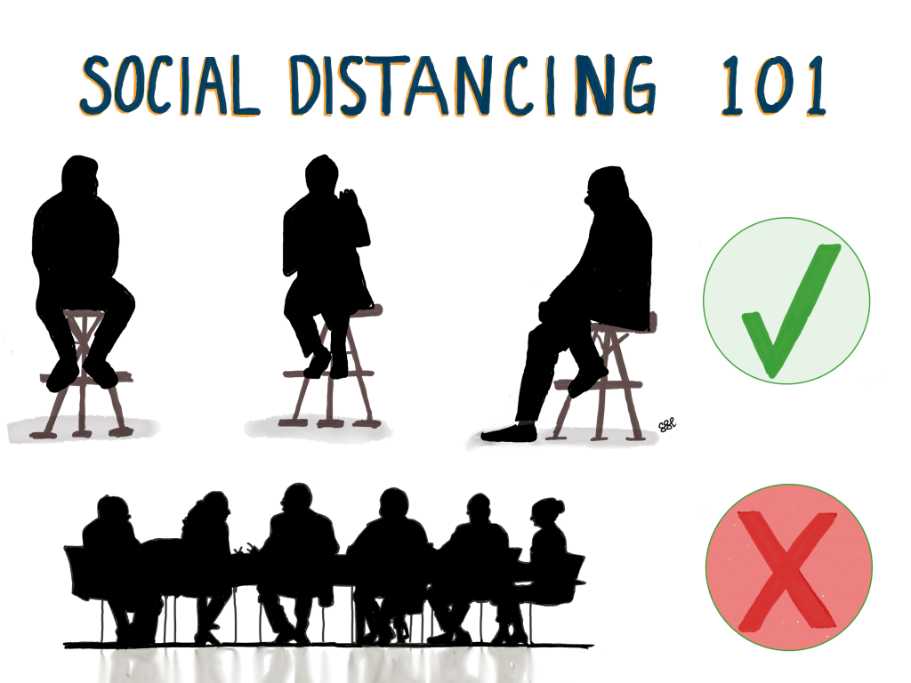Correct and incorrect ways to social distance