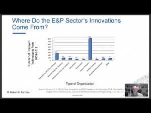 Source of E&P Innovation